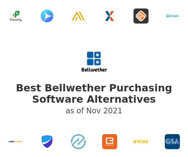 Best Bellwether Purchasing Software Alternatives