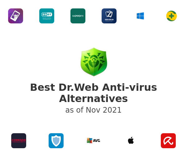 Best Dr.Web Anti-virus Alternatives