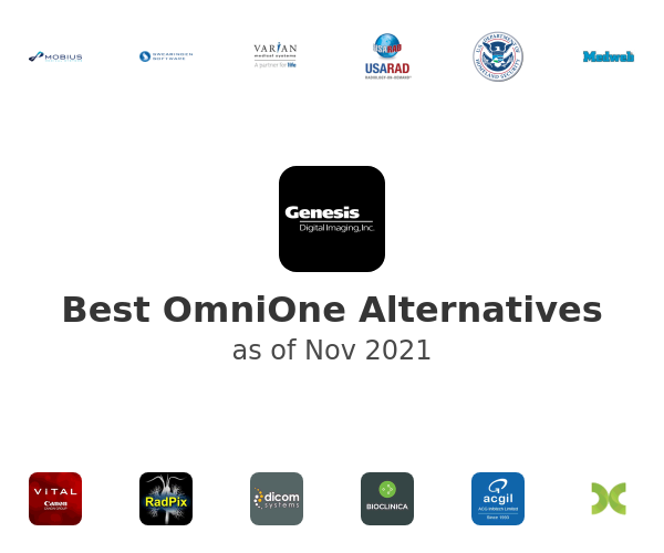 Best OmniOne Alternatives