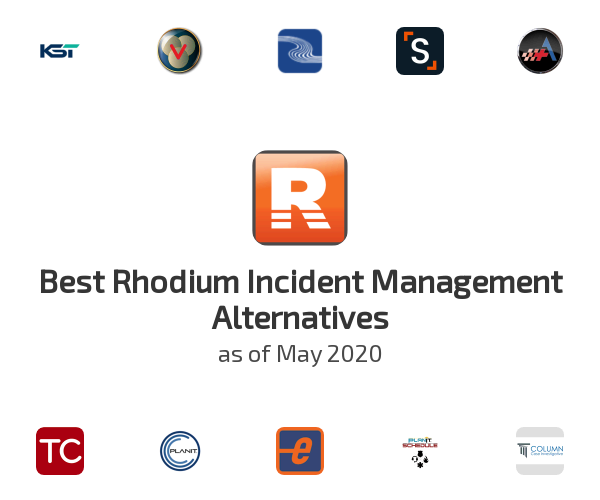 Best Rhodium Incident Management Alternatives