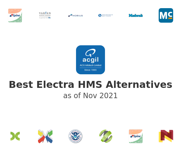 Best Electra HMS Alternatives