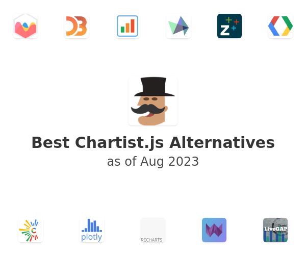 Best Chartist.js Alternatives