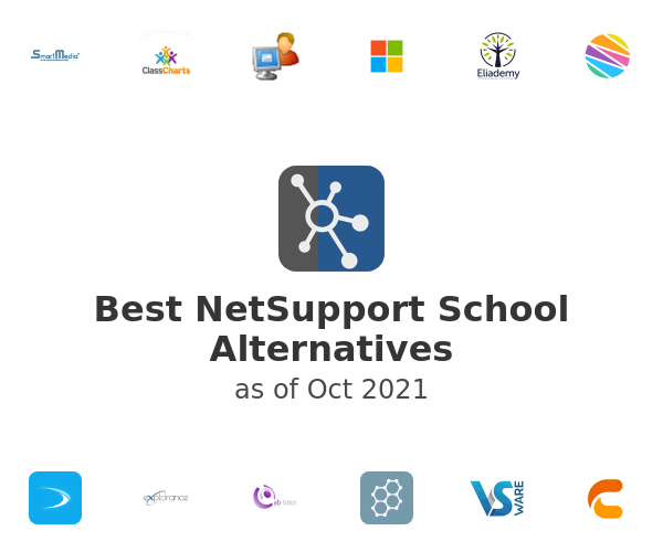 Best NetSupport School Alternatives