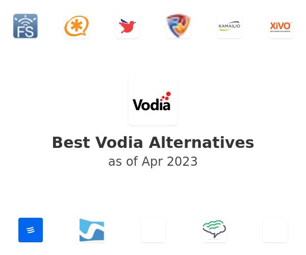 Best Vodia Alternatives