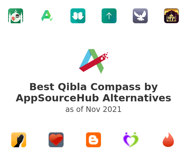 Best Qibla Compass by AppSourceHub Alternatives