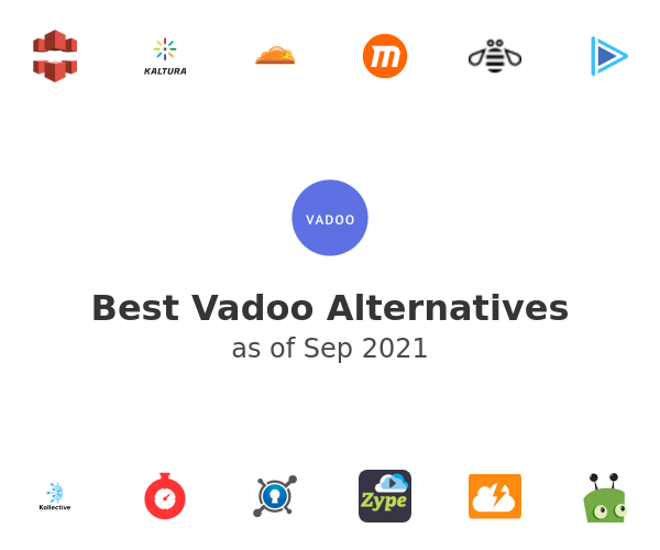 Best Vadoo Alternatives