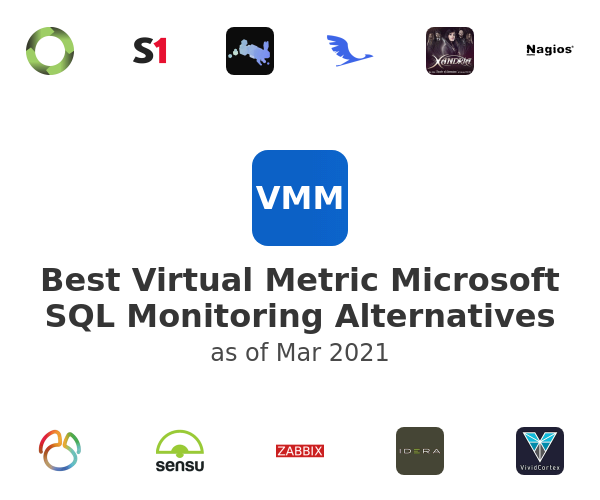 Best Virtual Metric Microsoft SQL Monitoring Alternatives