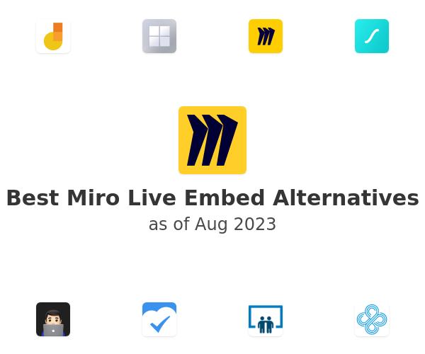 Best Miro Live Embed Alternatives