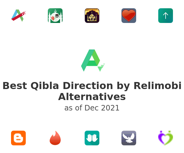 Best Qibla Direction by Relimobi Alternatives