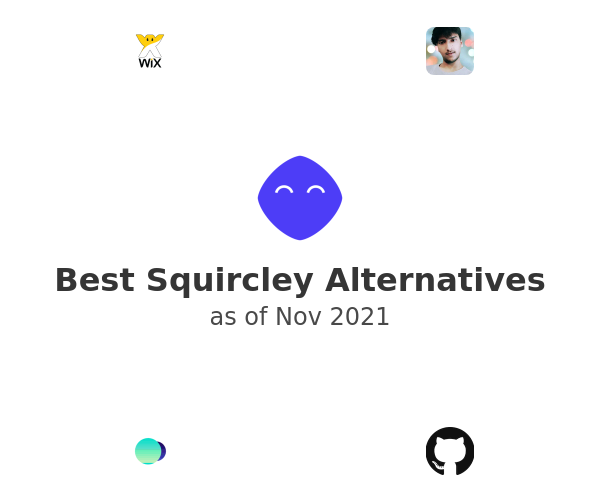 Best Squircley Alternatives