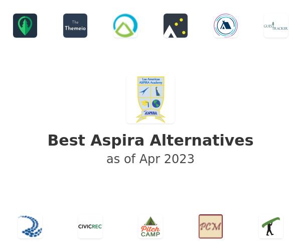 Best Aspira Alternatives