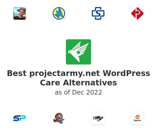 Best WordPress Care Alternatives