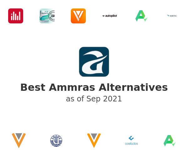 Best Ammras Alternatives