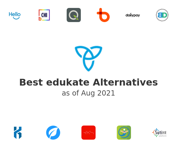 Best edukate Alternatives