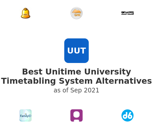 Best Unitime University Timetabling System Alternatives