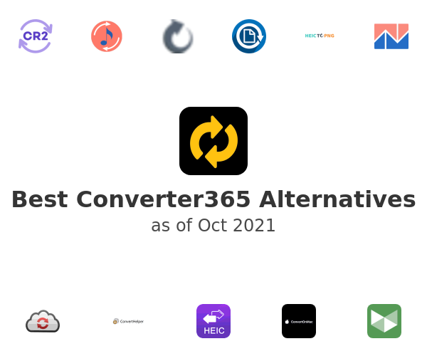 Best Converter365 Alternatives