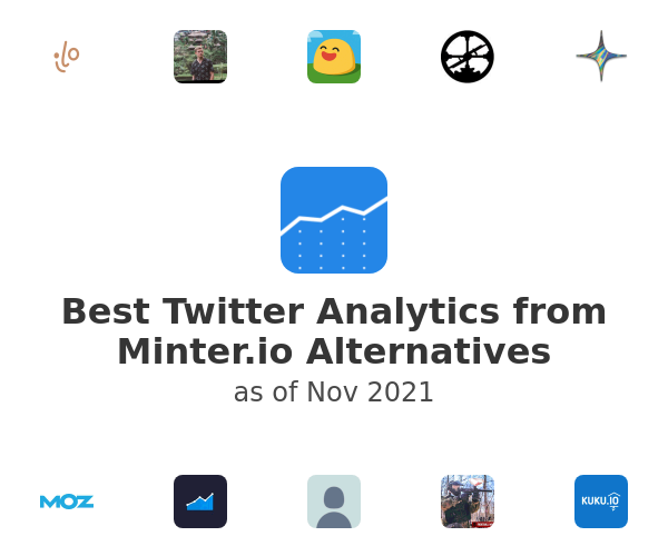 Best Twitter Analytics from Minter.io Alternatives