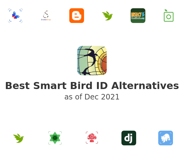 Best Smart Bird ID Alternatives