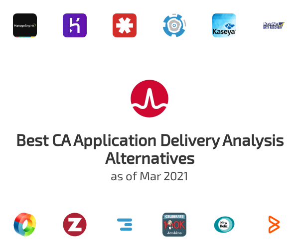 Best CA Application Delivery Analysis Alternatives