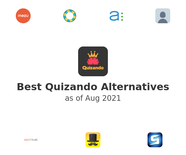 Best Quizando Alternatives
