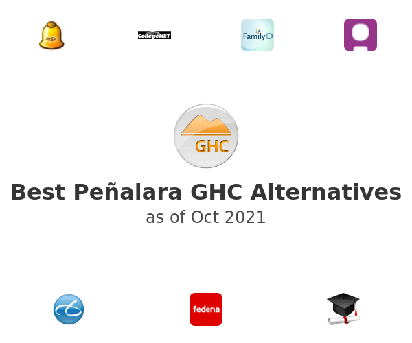 Best Peñalara GHC Alternatives