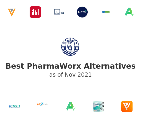 Best PharmaWorx Alternatives