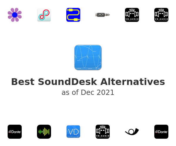 Best SoundDesk Alternatives