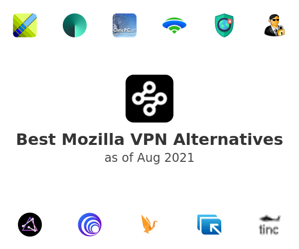 Best Mozilla VPN Alternatives