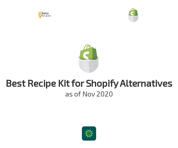 Best Recipe Kit for Shopify Alternatives