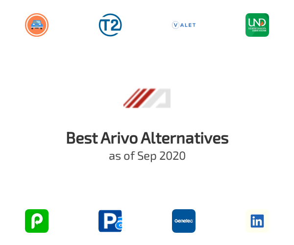 Best Arivo Alternatives