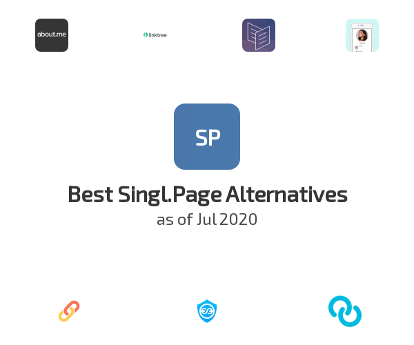 Best Singl.Page Alternatives