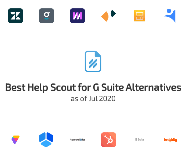 Best Help Scout for G Suite Alternatives