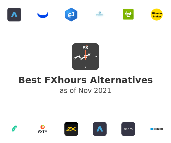 Best FXhours Alternatives