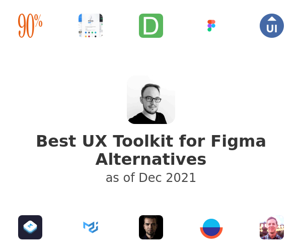 Best UX Toolkit for Figma Alternatives