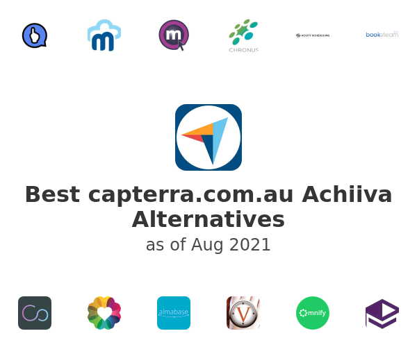 Best Achiiva Alternatives
