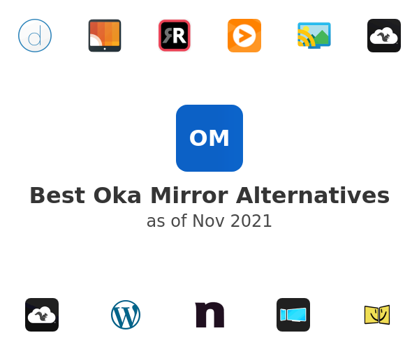Best Oka Mirror Alternatives