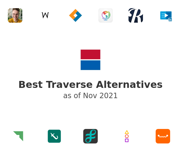 Best Traverse Alternatives