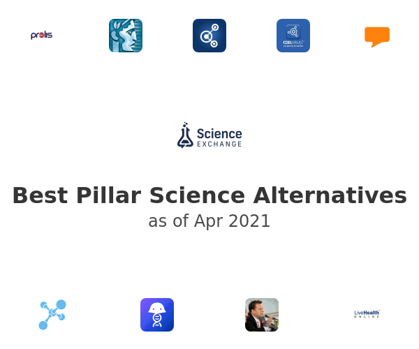 Best Pillar Science Alternatives