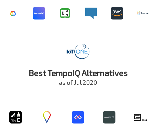 Best TempoIQ Alternatives