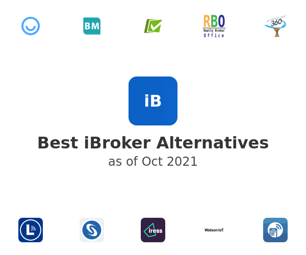 Best iBroker Alternatives