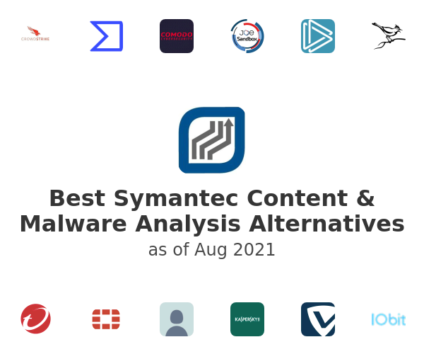 Best Symantec Content & Malware Analysis Alternatives