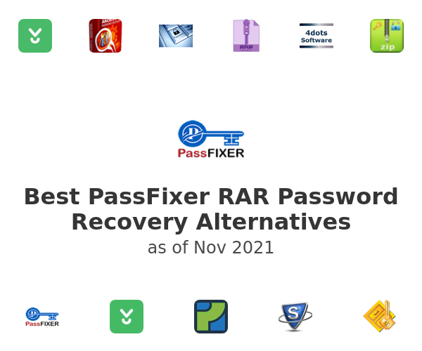 Best PassFixer RAR Password Recovery Alternatives