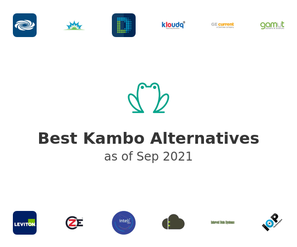 Best Kambo Alternatives