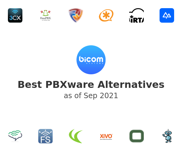 Best PBXware Alternatives