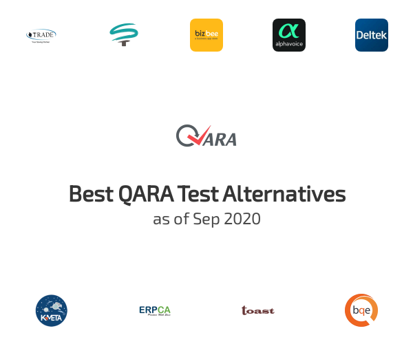 Best QARA Test Alternatives