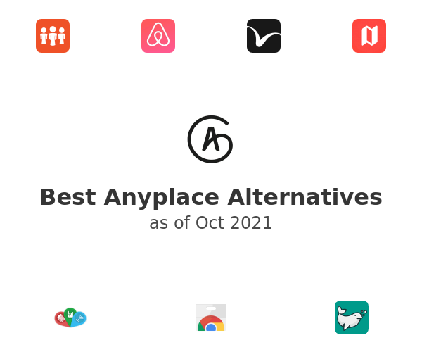 Best Anyplace Alternatives