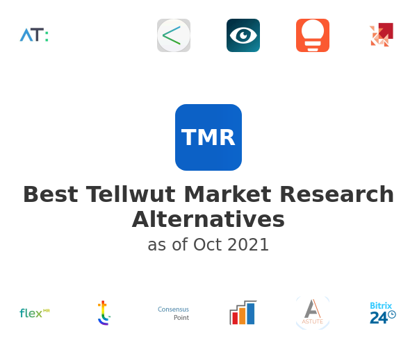 Best Tellwut Market Research Alternatives