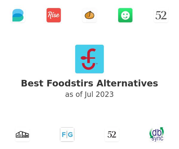Best Foodstirs Alternatives