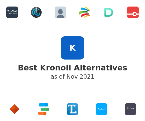 Best Kronoli Alternatives