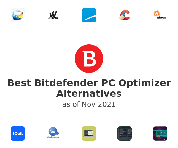 Best Bitdefender PC Optimizer Alternatives